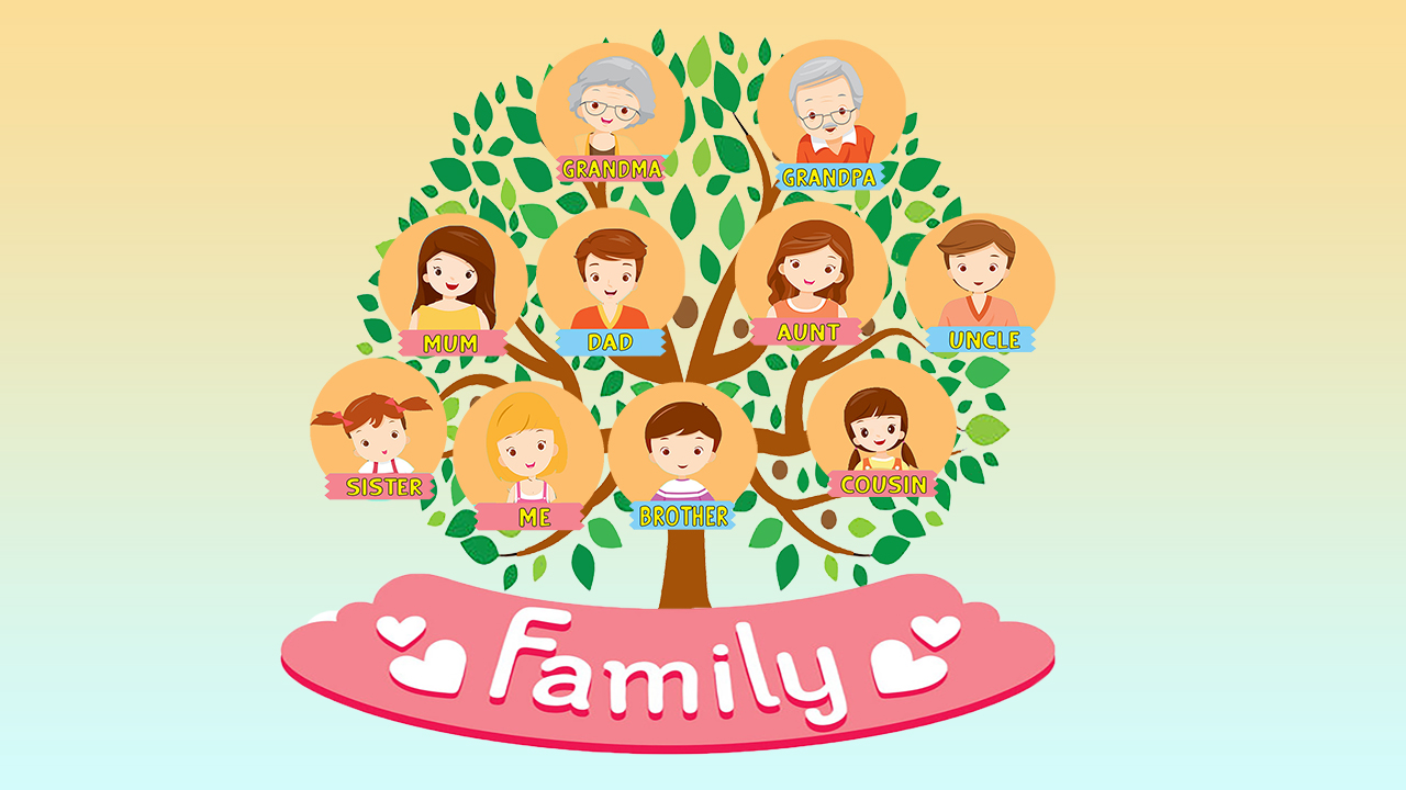 I membri della famiglia in inglese | Family members and tree